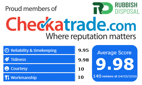 Checkatrade average score